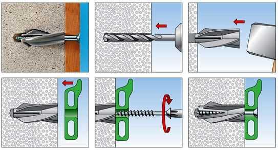 Как установить дюбель в газобетон