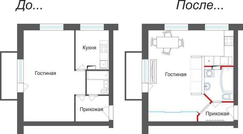 Схема трехкомнатной квартиры в хрущевке Схема электропроводки в квартире, разводка в панельных