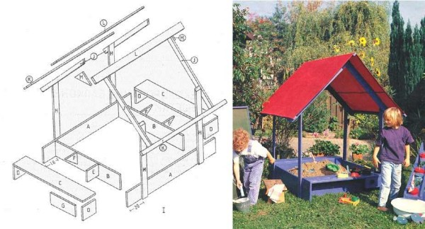 Песочница с крышей - фото и чертеж