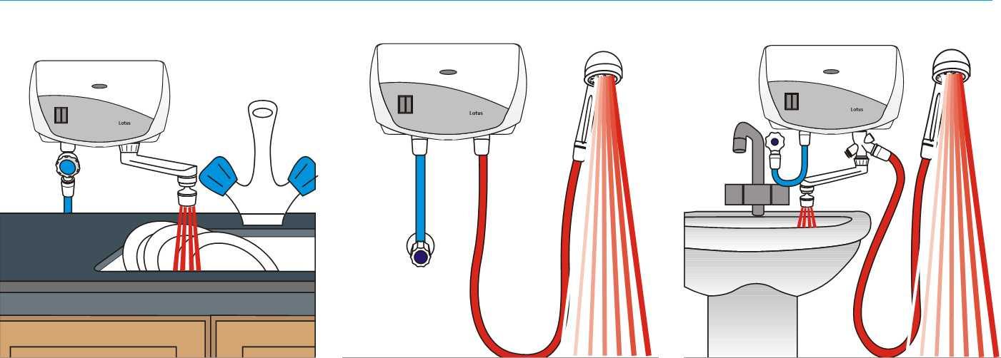 Как сделать самодельный электрошокер и из чего 331