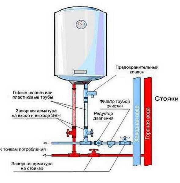 Как сделать водонагреватель своими руками схема