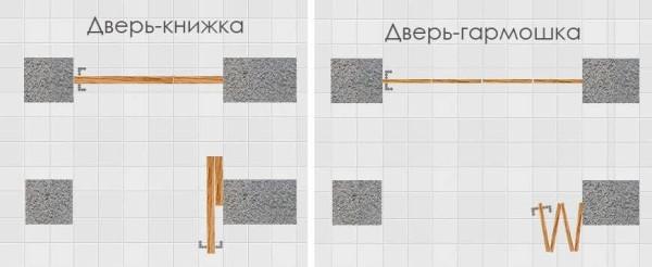 Виды складывающихся дверей: книжка и гармошка - вот в чем разница