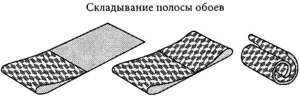 Как складывать намазанные клеем бумажные обои