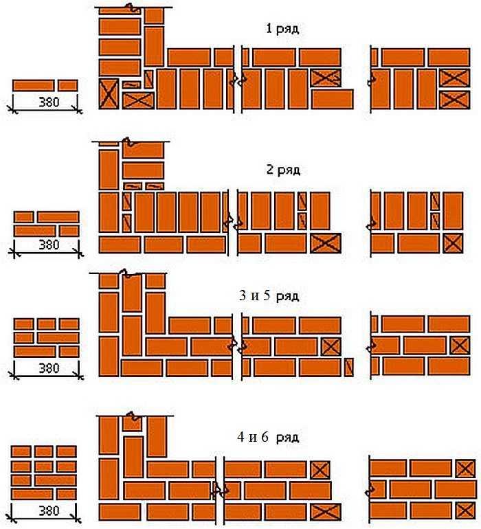 Кирпичная кладка: способы перевязки швов, высота и толщина ...