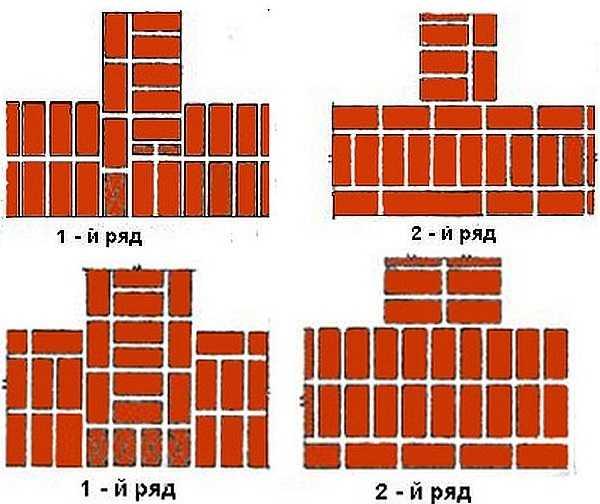 Как сделать кирпичную кладку в кирпич 789