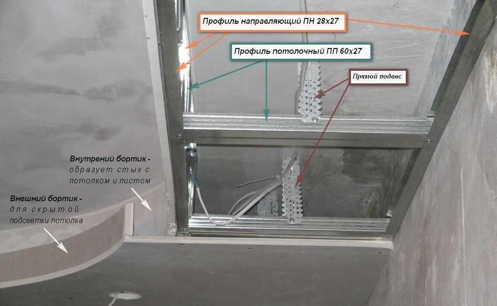 Схема двухуровневого потолка с подсветкой из гипсокартона