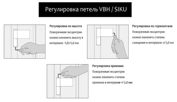 Где находятся отверстия с помощью которых происходят регулировка пластиковой входной двери