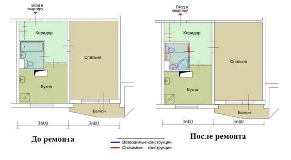 План ремонта однокомнатной квартиры