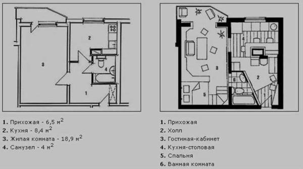 Пример ремонта 1-комнатной квартиры с объединенным балконом