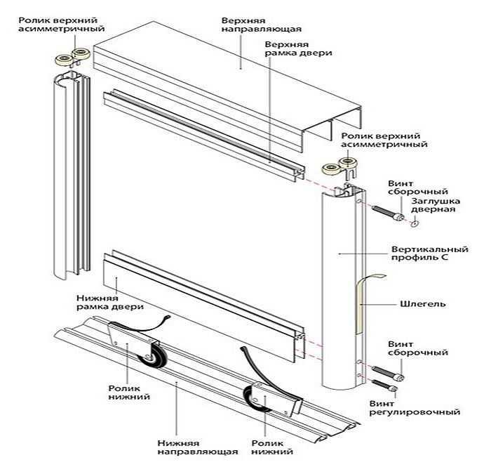 Как сделать дверь для шкафа купе своими руками в домашних условиях 68
