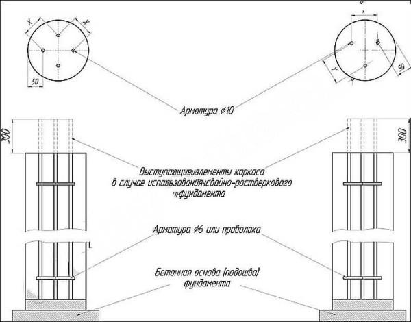 Армирование столбов круглого сечения