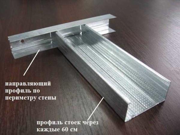 Принцип монтажа каркаса для выравнивания стены гипсокартоном