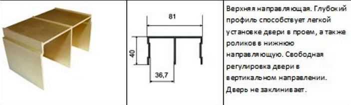 Размеры дверей купе своими руками 518