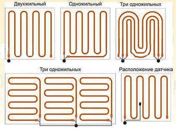 Стандартные схемы раскладки кабеля