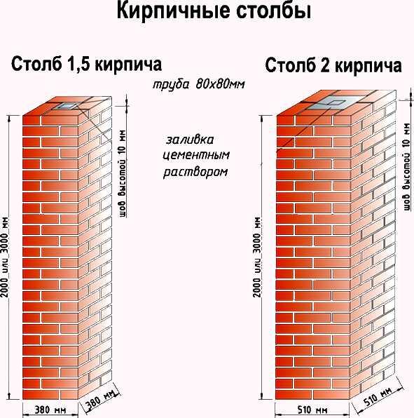 Кирпичные столбы в 1,5 и 2 кирпича