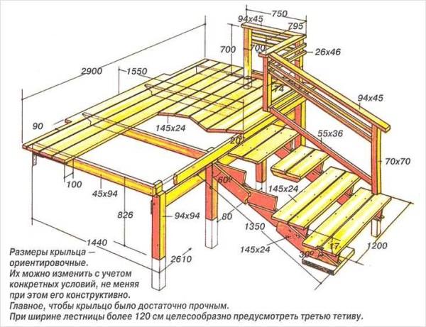 Лестница своими руками на крыльцо 70