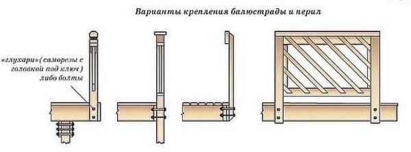 Как крепить перила или балясины