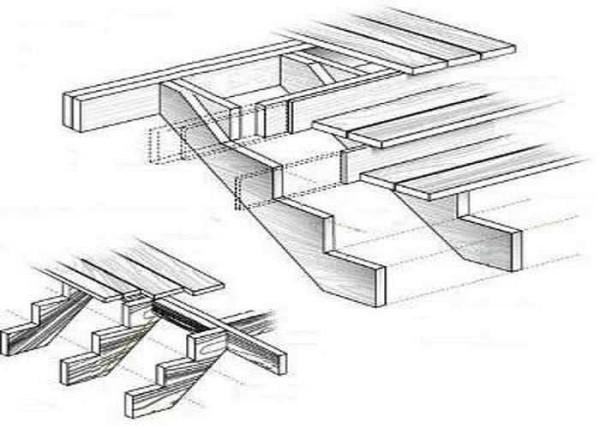 Лестница на открытом косоуре