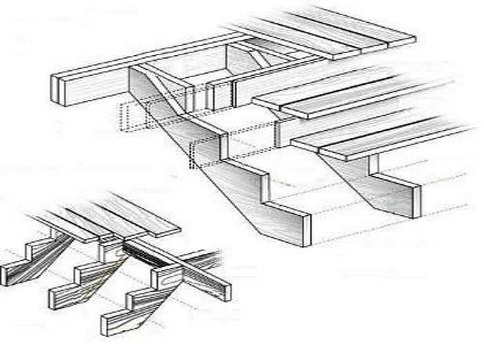Шаблон для лестницы