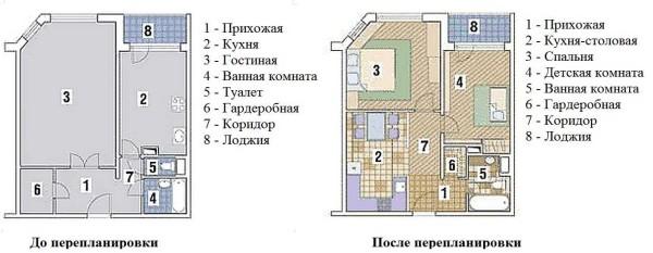Две комнаты+студио