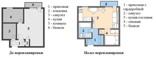 Выделение спальни в однокомнатной квартире