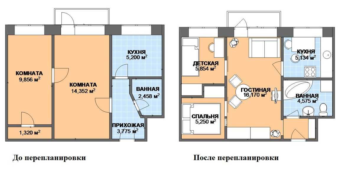 комнатная в Московском районе Куприянова 9 - REALTBY