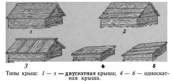 Конструкции крыш для ульев