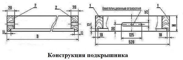 Конструкция подкрышника