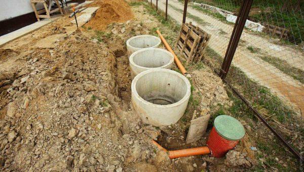 Дачная канализация своими руками схема