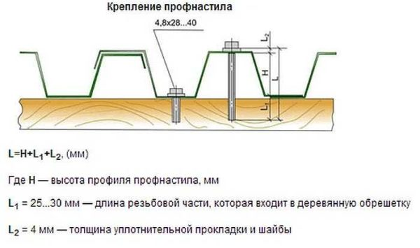 Как высчитать длину самореза для установки профлиста на крышу