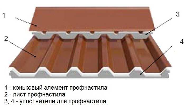 Материалы для заделки швов кирпичной кладки