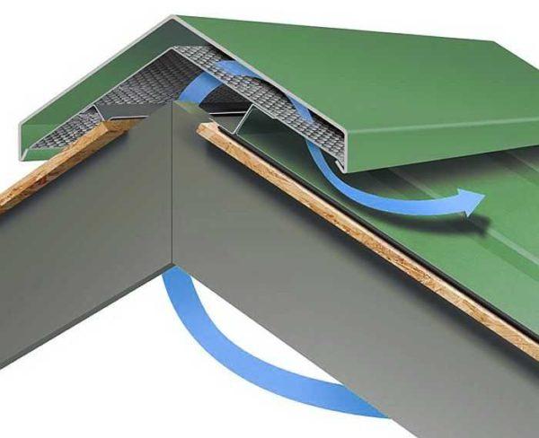 Принцип установки конька с вентиляцией