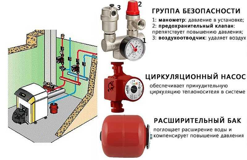 Бак для системы отопления своими руками 613