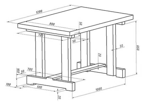 Самодельный деревянный стол с поперечиной внизу