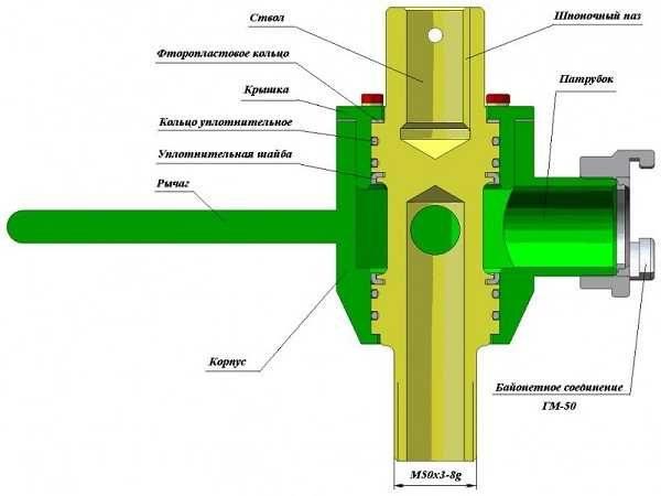 Устройство вертлюга для бутовой установки
