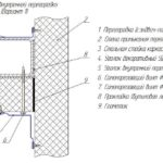 Установка внутренней перегородки (вариант 1)