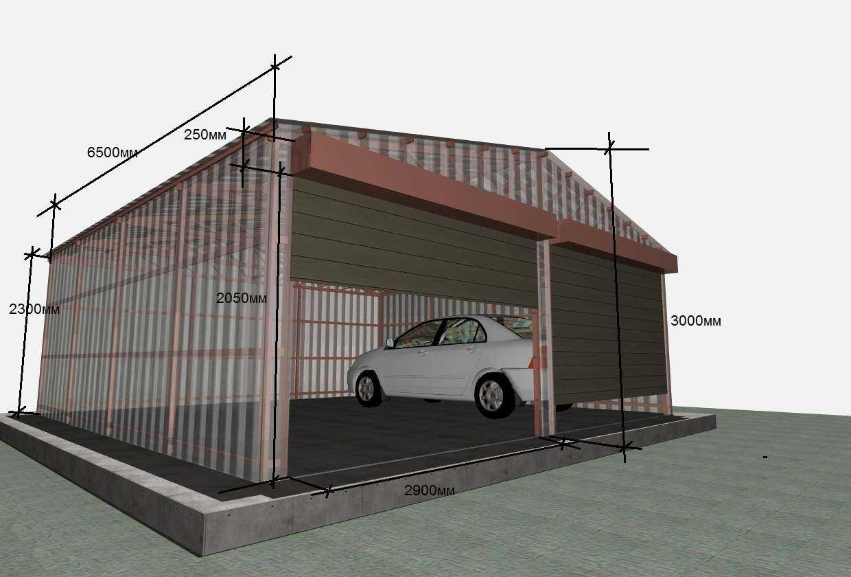 Как рассчитать площадь гаража