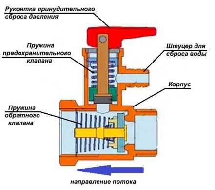 Устройство предохранительного клапана для бойлера