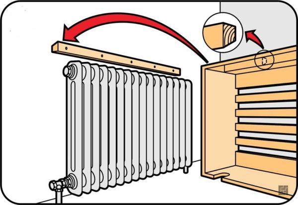 Как закрепить короб-экран для радиатора отопления на стене