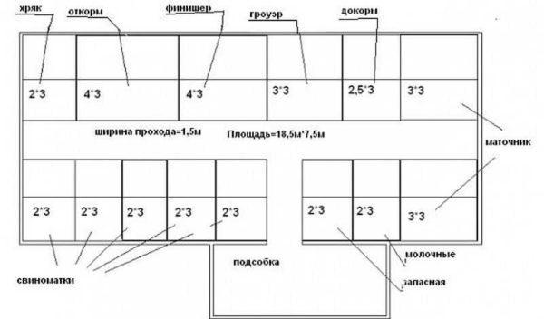 План свинарника 18,57,5 м