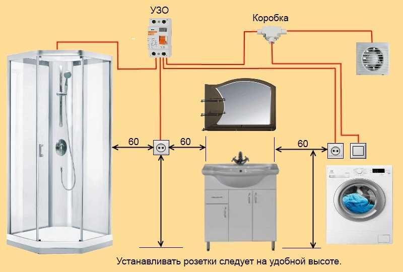 Высота установки выключателей и розеток эргономика