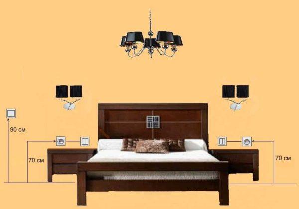 Высота розеток от пола в спальне