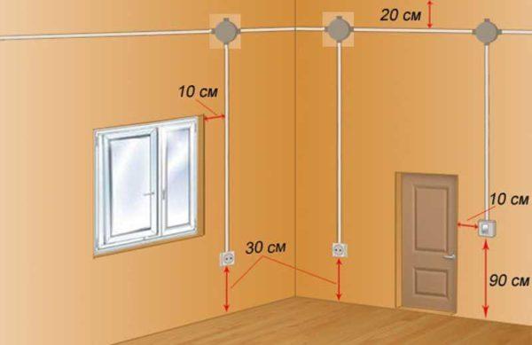 Примерная высота розеток от пола в комнатах