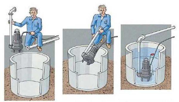 Как установить погружной фекальный насос самостоятельно