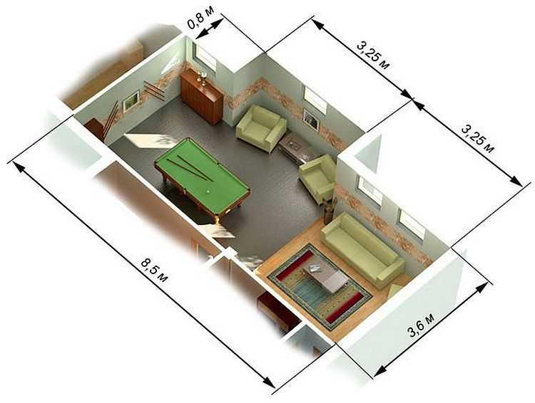 Как посчитать площадь комнаты, стены, пола, потолка.