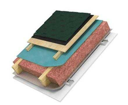 Пример кровельного пирога для односкатной крыши (он вообще-то стандартный)