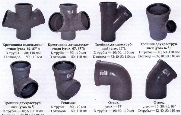Фитинги для пластиковых канализационных труб