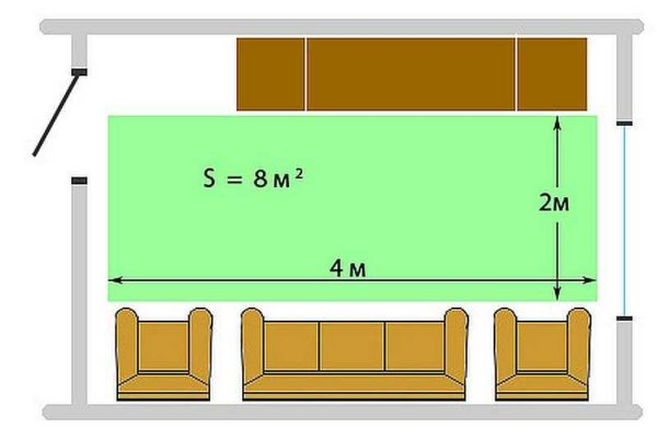 Сначала надо определить площадь, на которой не будет мебели