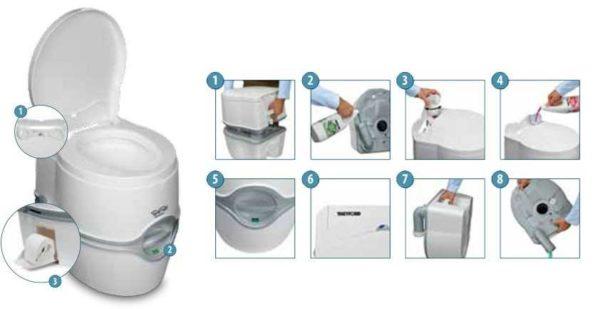 Способ использования жидкостного биотуалета