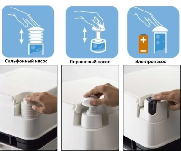 Виды помп для жидкостного биотуалета
